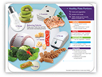 Portion Plate Poster
